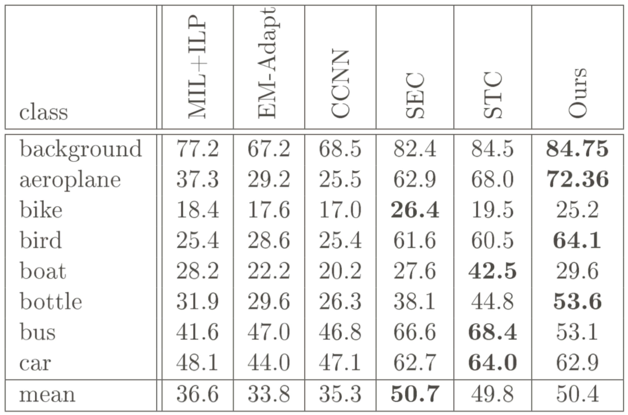 AI-LCRF_quantitative_results