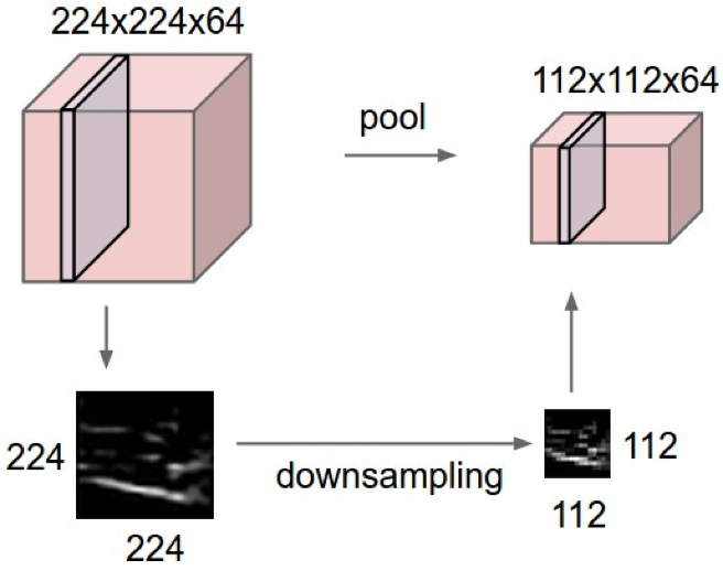 pooling_layer