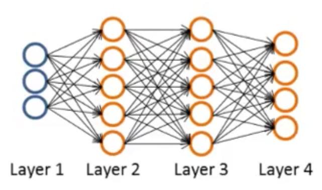 gradient_computation