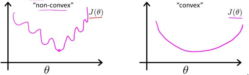 non-convex and convex function
