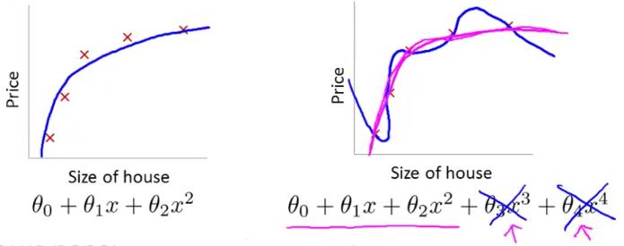 regularization_intuition