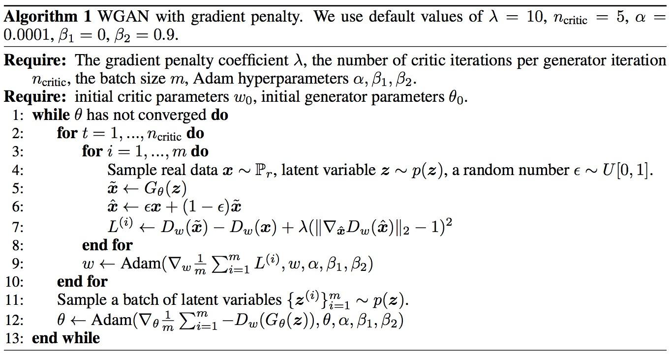 WGAN-GP_algorithm