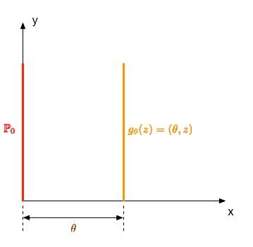 WGAN_example_1